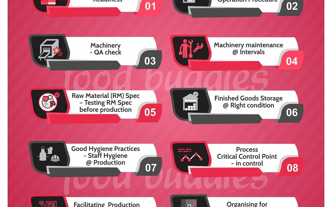 10 Checkpoints for Food Manufacturers to Delivery Consistent Quality