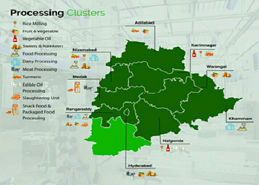 Processing clusters
