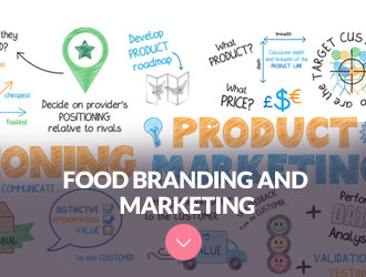 Food Branding and Marketing