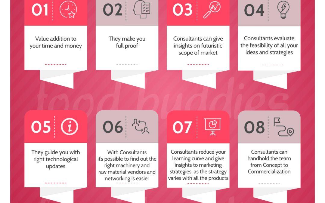 Key Benefits Of Hiring Food Consultants