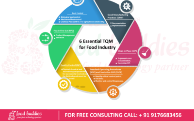 6 Essential TQM for Food Industry