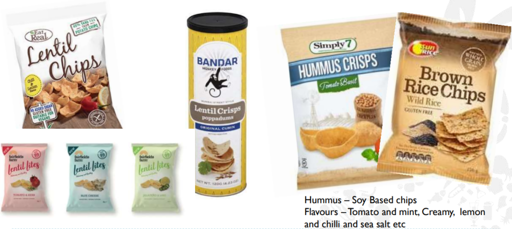 Brown rice Chips Products