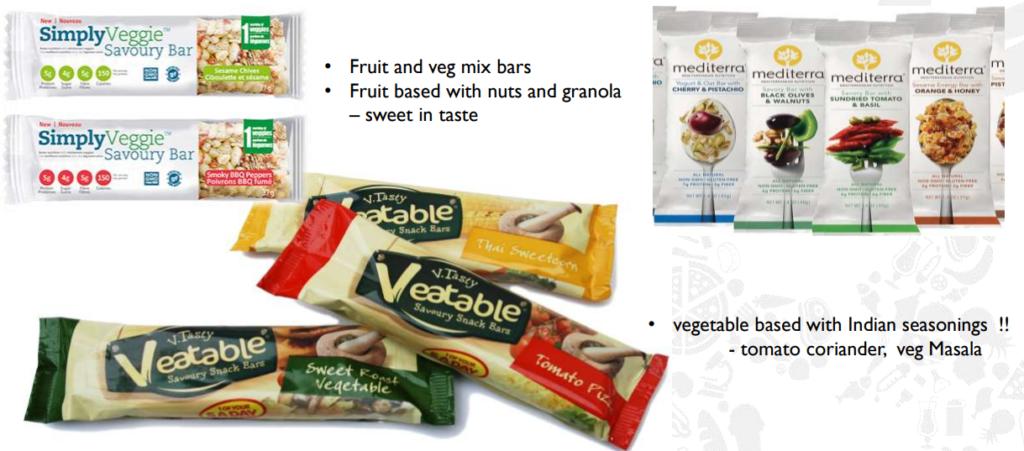 Veg or fruit based Variants