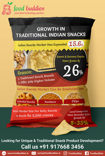 Indian Snacks Market Growth_opt